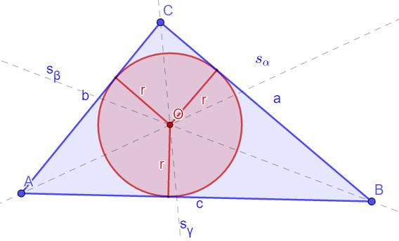 Centar upisane kružnice