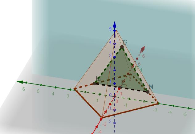 normalan presek piramida