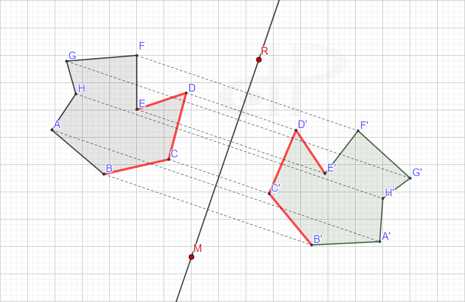 osna simetrija